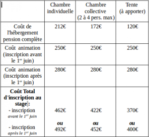 Tableau tarif stage Montréal